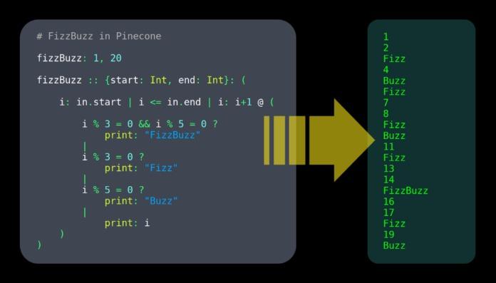 Chương Trình C++ Được Biên Dịch Như Thế Nào?