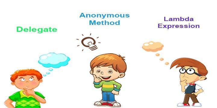 Delegate, Anonymous Method và Lambda Expression Trong C#