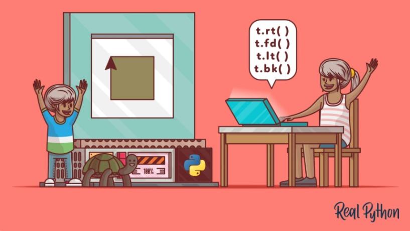 Vẽ Đồ Họa Theo Ý Thích Với Turtle Graphic