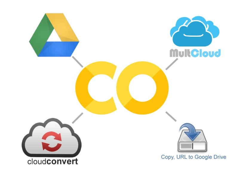Google Colab Là Gì Và Dùng Để Làm Gì?