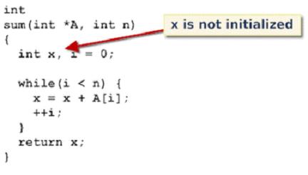 Lỗi ngớ ngẩn trong lập trình C, C++ mang tên Không khởi tạo biến