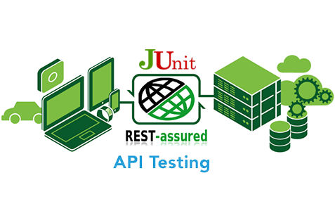 Học API Automation Testing Với Rest Assured