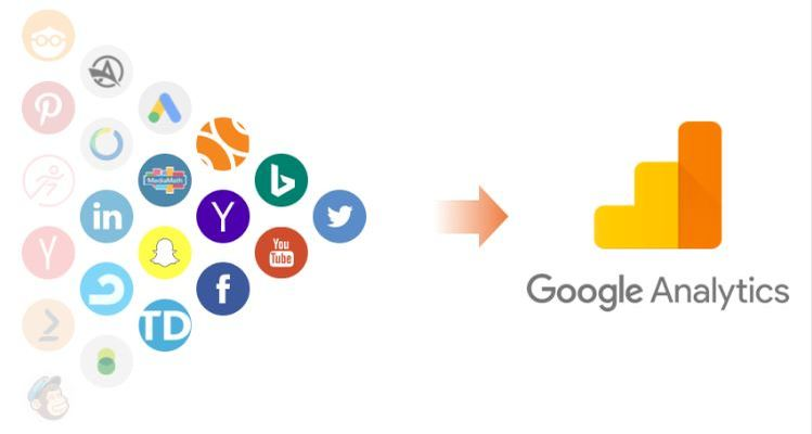 Tất Tần Tật Về Google Analytics Mà Coder Cần Biết (Phần 2)