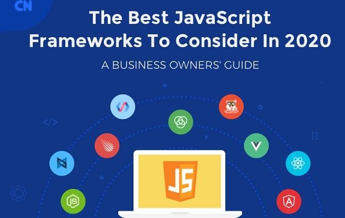 Top 8 JS Frameworks Không Làm Bạn Thất Vọng Năm 2020